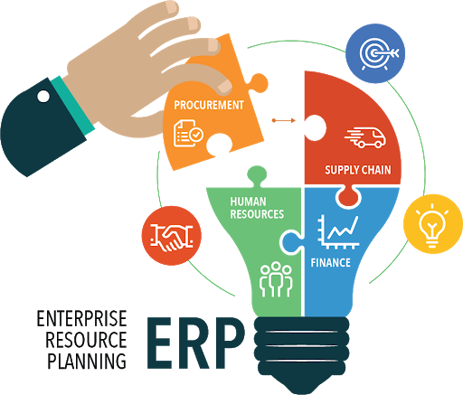 Six Effective Ways that Innovative Companies Use ERP software   24 years of Odoo ERP Industry experienced dedicated Odoo Consultant for Odoo Customization