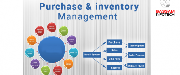 ODOO Purchasing and Inventory Module