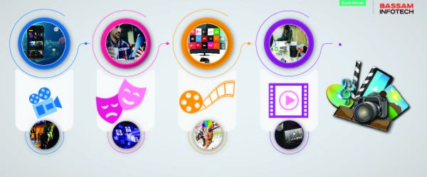 ERP for Media and Entertainment Industry | Open Source ERP | Odoo erp