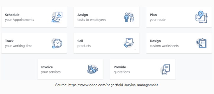 Features of Odoo Field Service Module