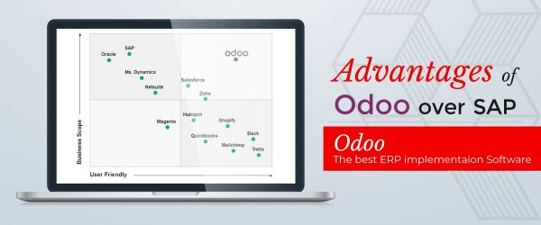 Why is Odoo Better Than SAP? | What Should You Consider While Choosing An ERP? | What is Odoo ERP? | What is SAP? | Why Is Odoo Better Than SAP? | Advantages of Odoo Over SAP